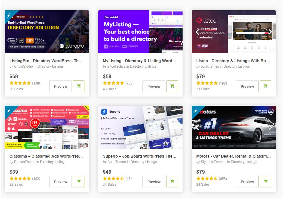 WordPress directory themes